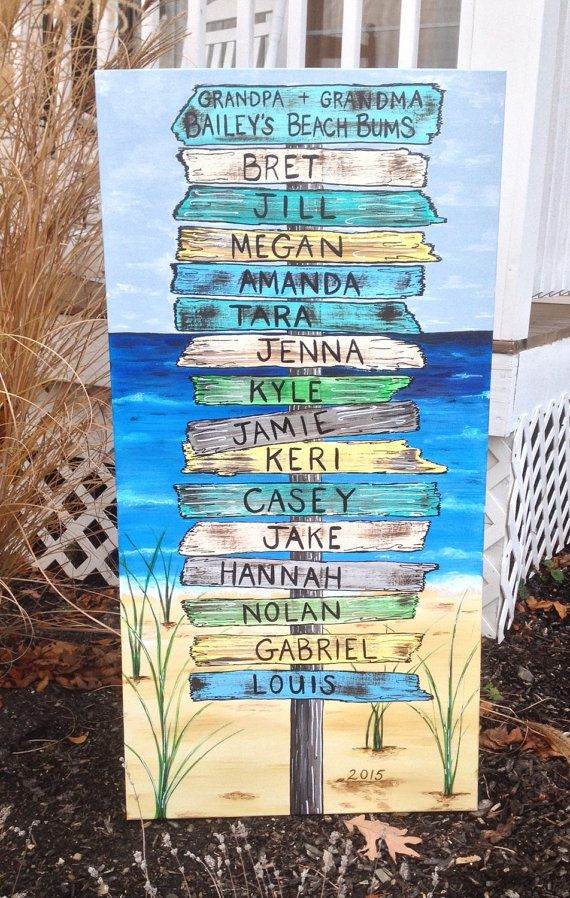 Beach Sign Art- Beach Canvas Painting- Ocean Painting- Summer Canvas Art- Personalized Canvas Art- Grandma Gift- Grandparent Gift- Mom Gift