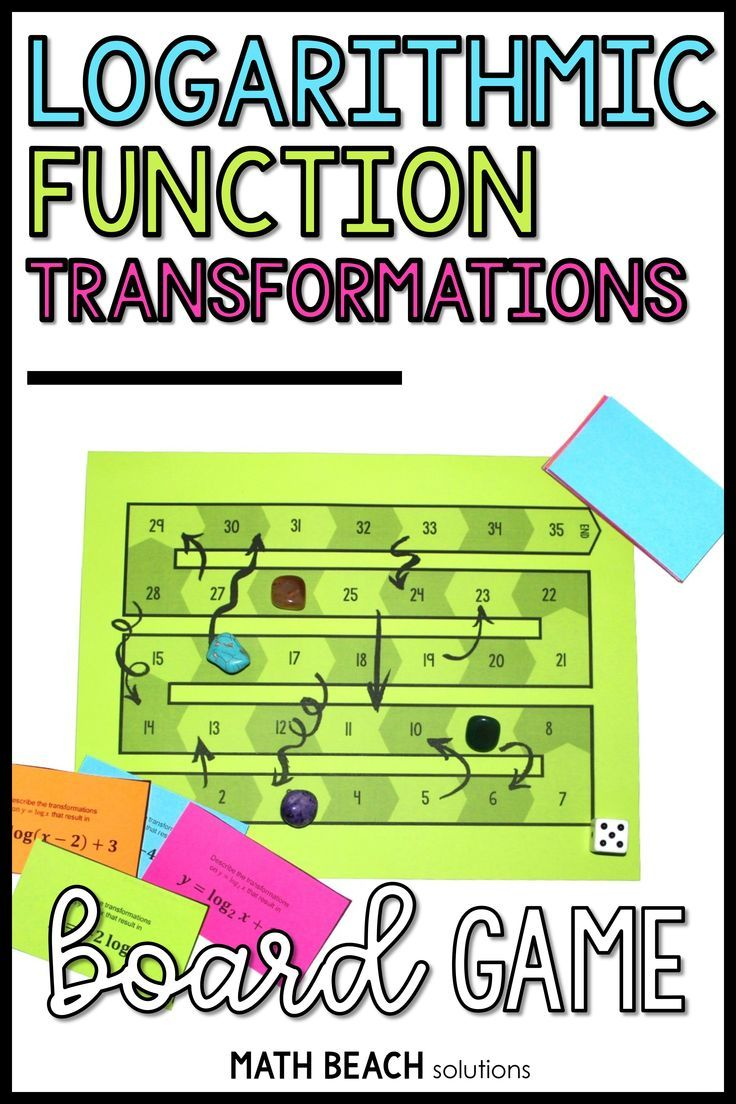 Logarithmic Function Transformations Board Game Activity In 2020 Exponential Functions Algebra Worksheets Algebra Resources