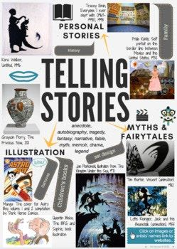 telling stories theme mind map interactive artist links aqa gcse