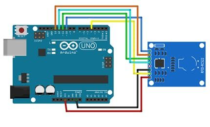 Here we are going to start our project with RFID-RC522 and Arduino with Ethernet Shield. By Deligence Technologies.