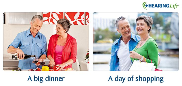 How would you spend your $250 WISH gift card if you won our Lifestyle Survey? http://hearinglife.com.au/lifestyle-survey/