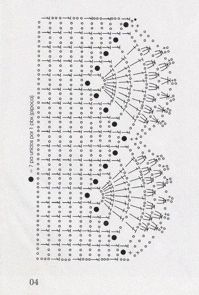 544 best bordure au crochet images on pinterest