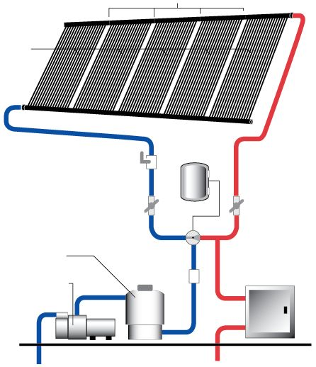 How Does Heliocol Solar Pool Heating Work Pool