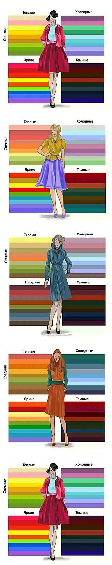 ТЕОРИЯ ЦВЕТА... цветотипы зима, весна, лето, осень....