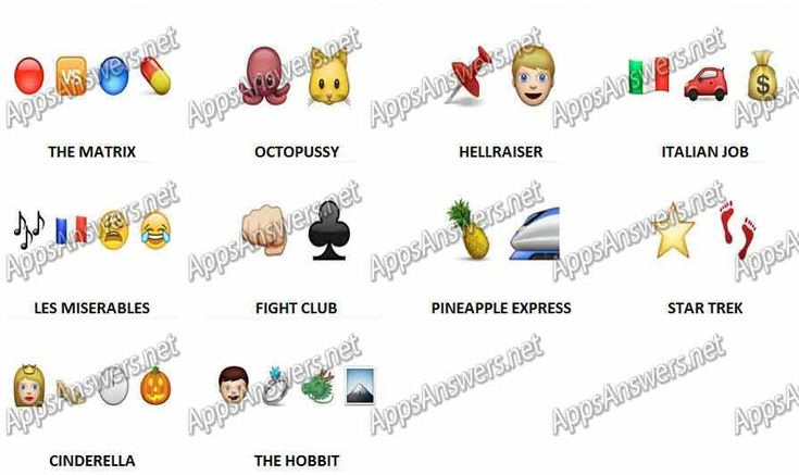 Guess-The-Emoji-Movies-Level-3-Answers-No-1-10