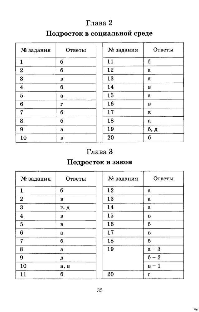И.с.хромова тесты по обществознанию 8 класс ответы