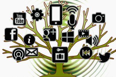 A közösségi média vezérfonala