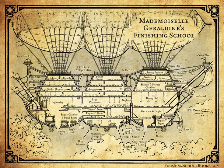 Mademoiselle Geraldine's Finishing School Map