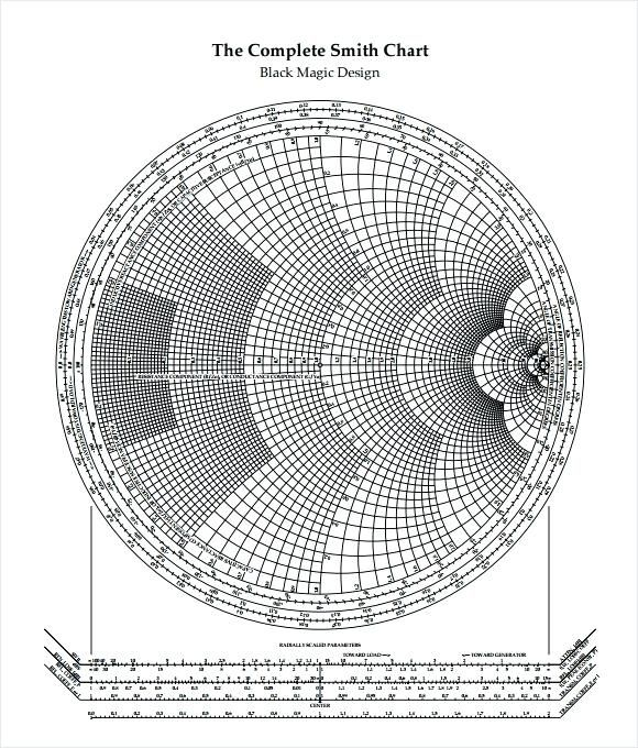 image relating to Printable Smith Chart called Appear Achievement For Free of charge Printable Smith Chart smith