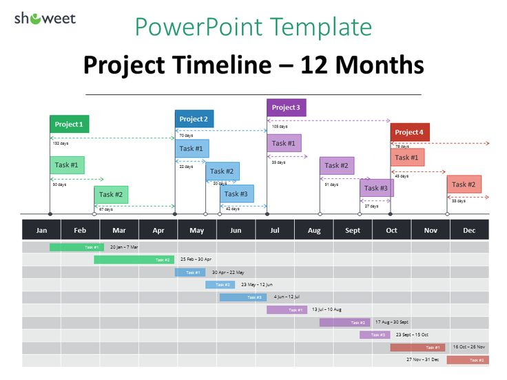 25 best ideas about project timeline template on pinterest timeline timeline in powerpoint. Black Bedroom Furniture Sets. Home Design Ideas
