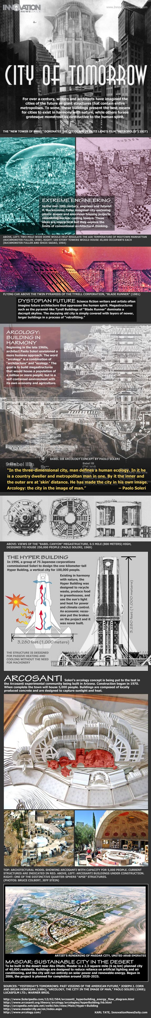 Inside Arcology, the City of the Future (Infographic)