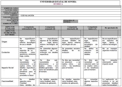 Colección de rúbricas para evaluar 3 - Orientacion Andujar