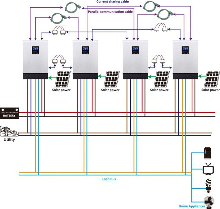 PV1800 Series Hybrid solar inverter Pure Sine Wave 2kw 3kw 5kw hybrid solar inverter, View single phase hybrid solar inverter, OEM Product Details from Shenzhen Must Power Limited on Alibaba.com