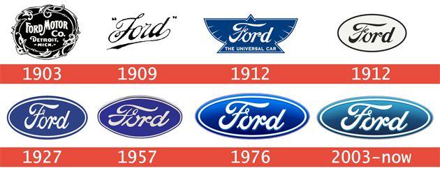 Ford Ford Logo
