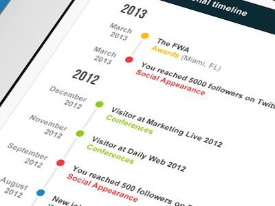 54 best Mobile UI Timelines images on Pinterest User interface - timeline resume