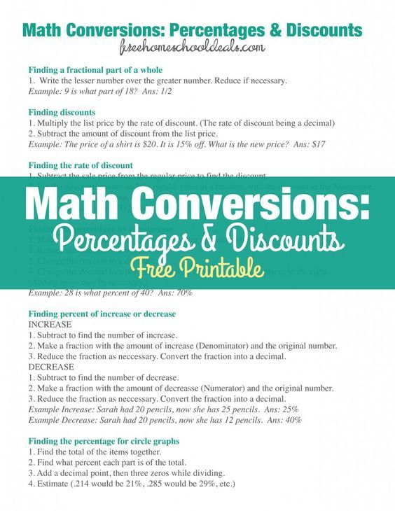 159 best 8th grade homeschool images on pinterest school student free math conversions percent discounts printable cheat sheets instant download fandeluxe Gallery