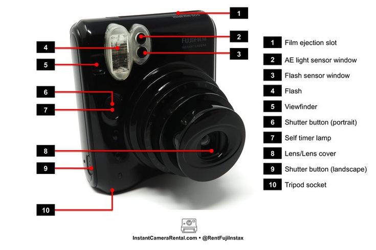 Fuji Instax Mini 50S Anatomy (Front)