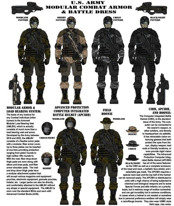 futuristic military uniforms us army modular combat