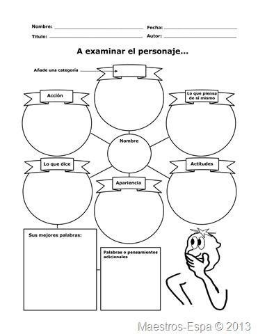 organizador-a-examinar-el-personaje