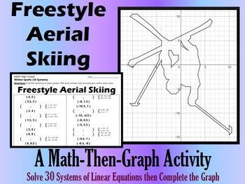 all of the 7s jordans Freestyle Aerial Skiing   30 Systems  amp  Coordinate Graphing