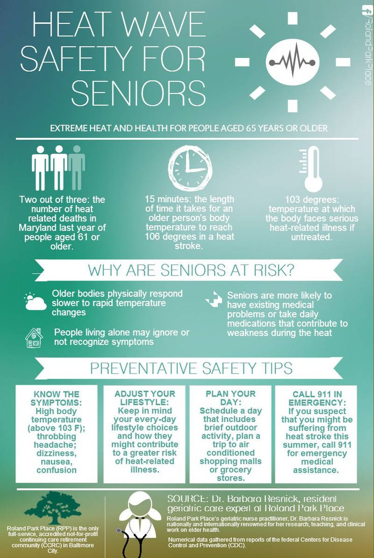 Heat Wave Safety For Seniors Eldercare SeniorLiving SeniorCare