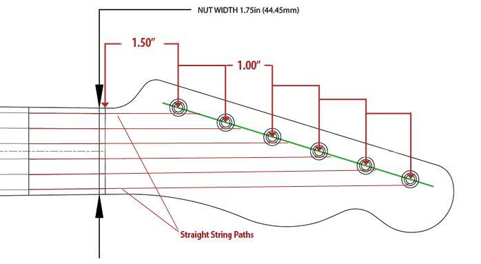 Neck Template 1-3  4 U0026quot  Nut Width