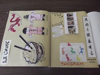 idées pour lapbook