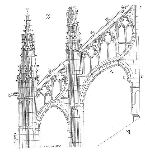 Dictionnaire de l architecture 299 pinterest for Architecture dictionnaire