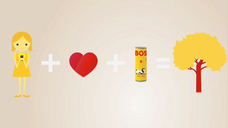 Image result for bos ice tea advertising