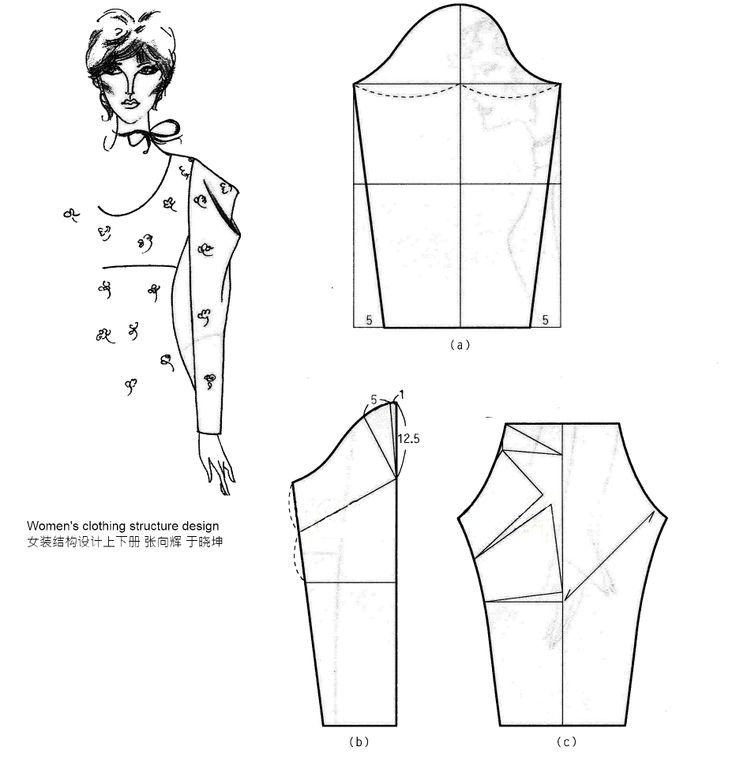 Women's clothing structure design #shopping #womensclothing #womensfashion