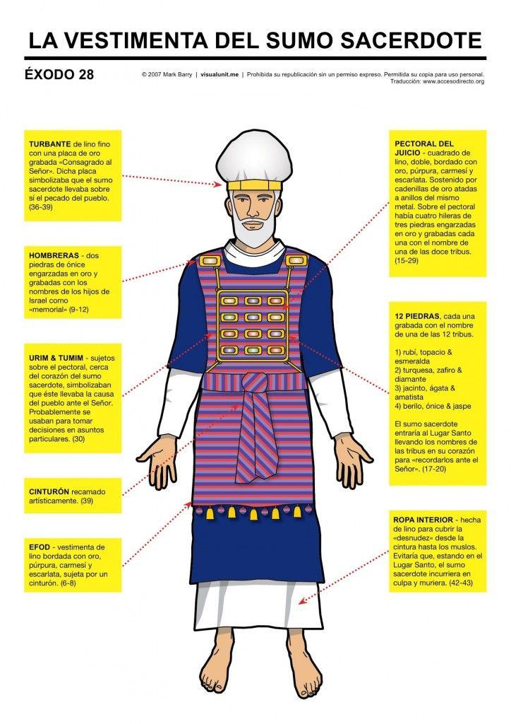 la-vestimenta-del-sacerdote