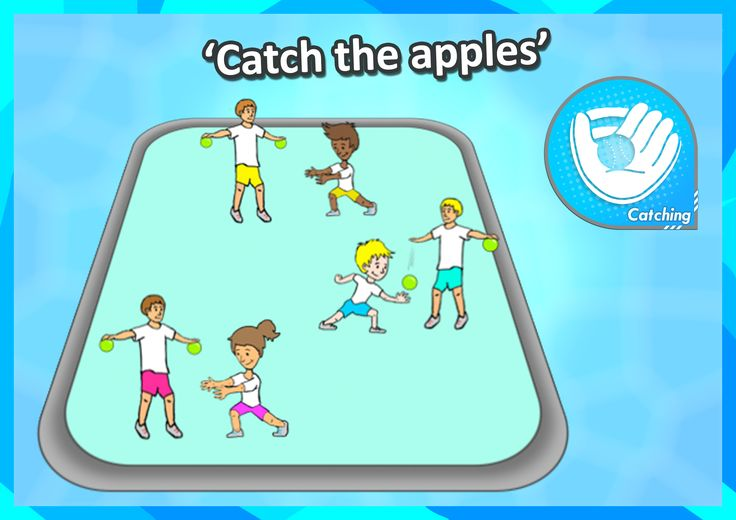 • Catch the apples • A quick reaction catching game for kindergarten kids (grades K-2). HOW TO PLAY: One ball per pair - One kid is the dropper, the other the catcher. The catcher stands in front of the dropper and must quickly react and catch when the dropper drops a ball from either left or right hand. Check out the complete PE lesson plan resource out