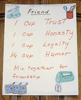essay on friendship for kids