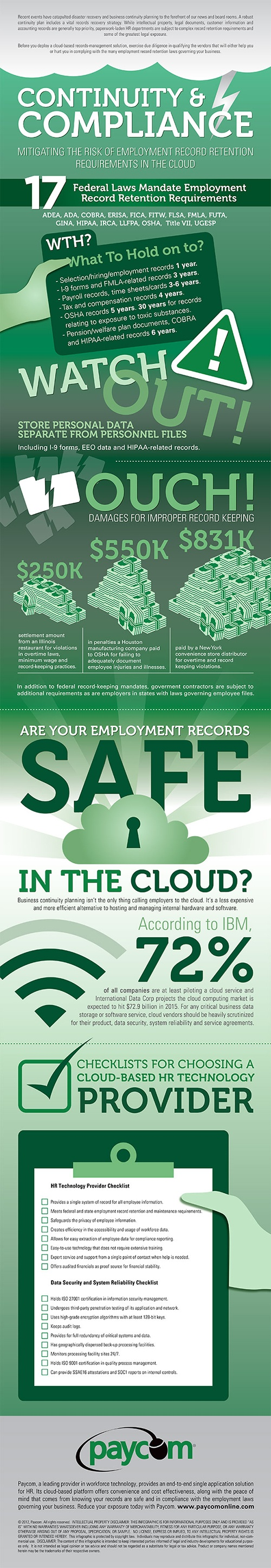 Continuity and Compliance: Mitigating the risk of employment record retention and requirements in the cloud.