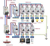 Esquemas eléctricos: Cuadro electrico de vivienda nivel alto