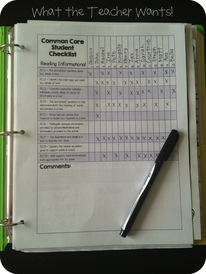 I bet I could adapt this for the TEKS. What the Teacher Wants!: Common Core Data Checklists! {Math and ELA}