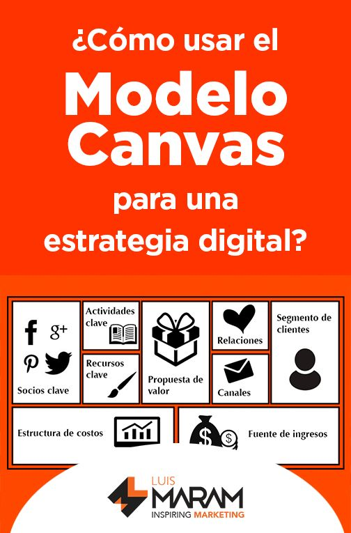 El modelo de negocios Canvas ha sido toda una revolución en la esfera empresarial pero ¿se podría usar para marketing digital? ¿Cómo usar el modelo de negocios Canvas para una estrategia digital?