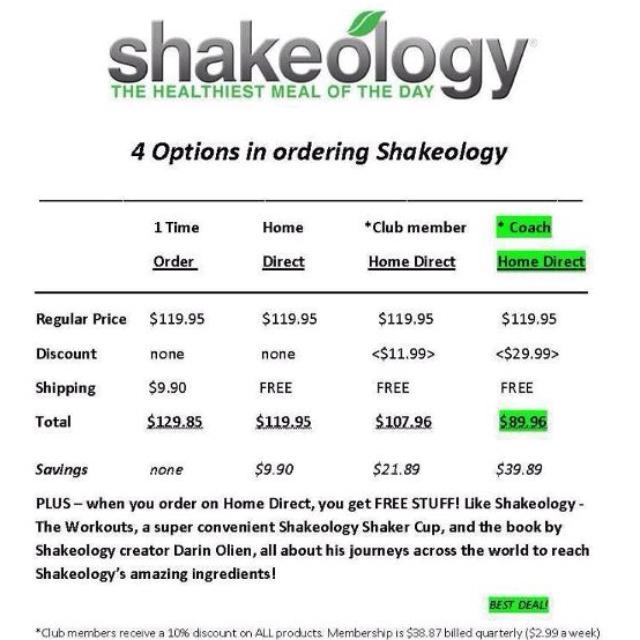 Cost breakdown of the various ways to buy Shakeology.