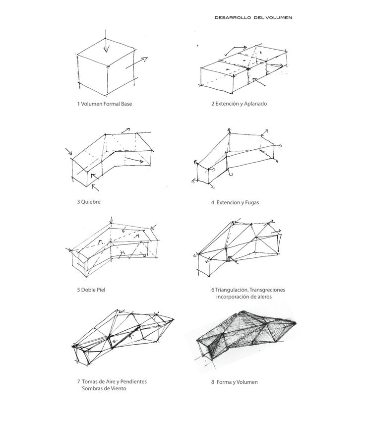Best Architecture Concept Diagrams Images On Pinterest