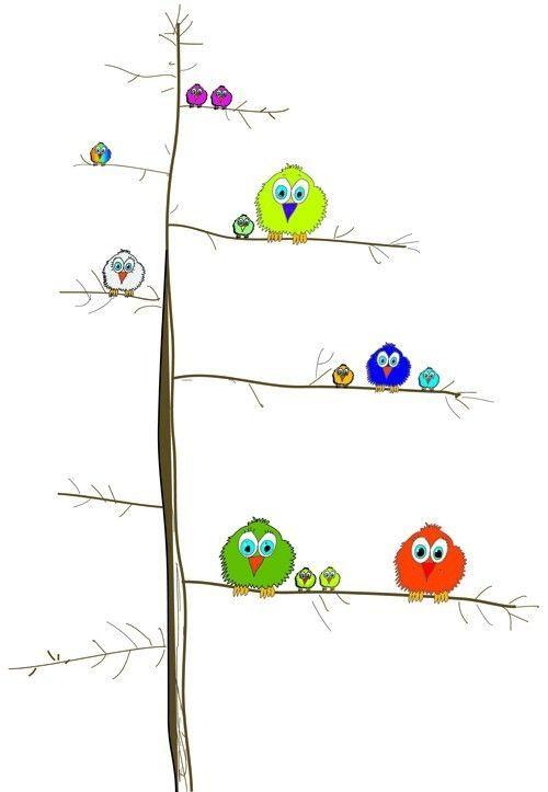 Tweety Birds bei Wallpaperwebshop