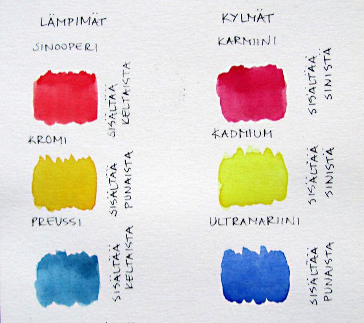 Kuvahaun tulos haulle väriympyrä opetus