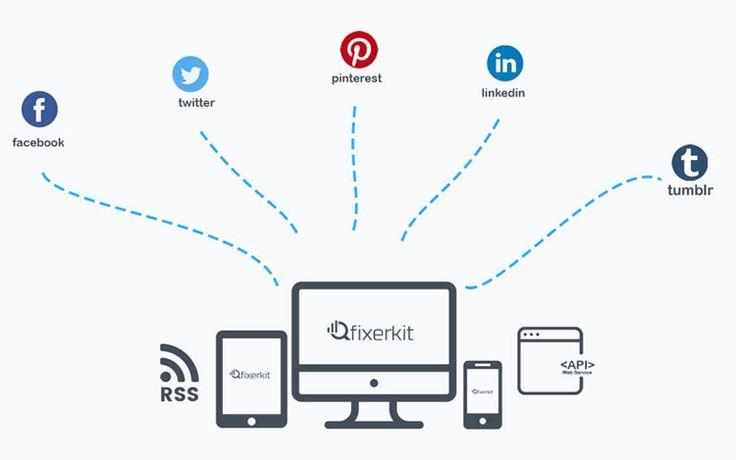 Şirketler için sosyal medya yönetimi Şirketlerin sosyal medya aktivitelerine baktığımızda genel olarak sorunlar aynıdır. Maliyet  veya iş gücü yetersizliği açısından yeteri kadar aktif kullanılamaması internet dünyasında marka bilinirliğini için oldukça büyük dezavantaj. Bu dezavantajı avantaja çevirmek için atılan çeşitli adımlarından bazıları ; sosyal medya ajansı ile aylık veya yıllık anlaşma üzerine yada sadece bunun için bi çalışan tutup daha maliyetle yöntem ile çözmeye çalışmaktır…