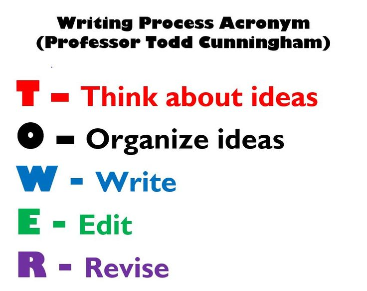Writing can be an overwhelming task, however, I believe incorporating this acronym into a classroom can allow all students to be successful. The acronym encourages students to view the writing process in smaller segments. For example, before writing students will need to complete a brainstorming activity.  Furthermore, TOWER allows educators to monitor a student's writing progress and adapt instruction.