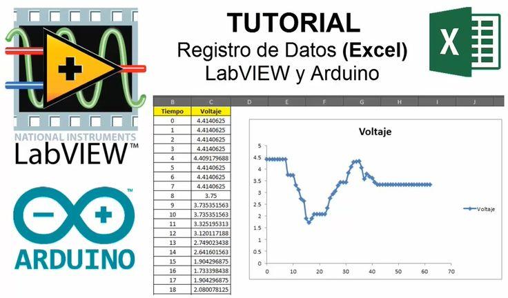 Tutorial para el registro de datos y visualización en una ...