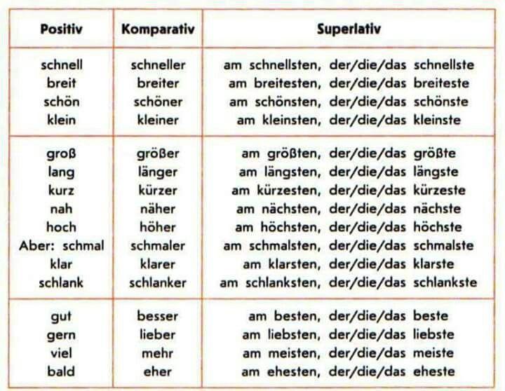 Gemütlich Positives Denken Arbeitsblatt Zeitgenössisch - Mathe ...