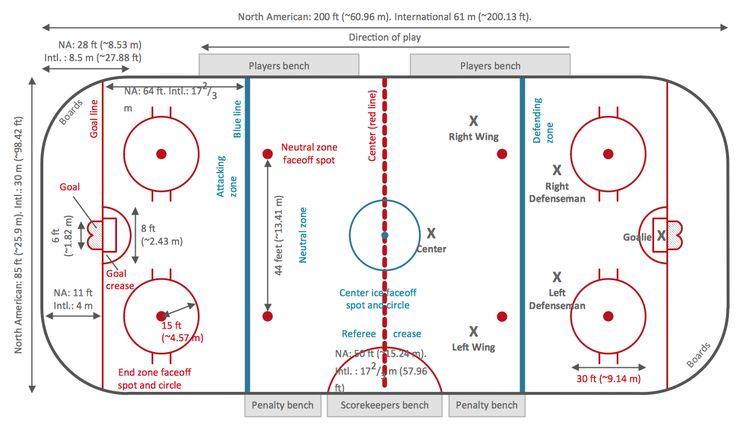 Hockey Field Template  Templates    Ice Hockey Rink