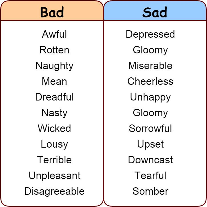 Other ways to say: Nice, Good, Bad, Sad, Happy, Pretty - learn English,vocabulary,communication,english