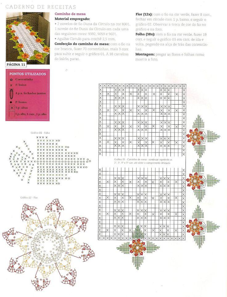 Caminho De Mesa Em Crochê 12 Flores   Em cores quentes ou frias sempre uma boa opção.      Links aprenda mais   acessórios em crochê...