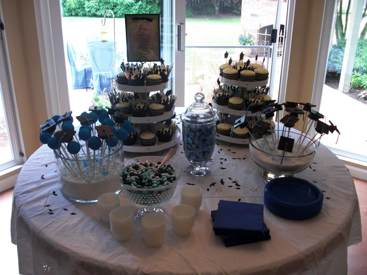 Graduation Table Ideas graduationend of school party ideas Beth Graduation Party Dessert Table It Is Even Blue Just Dont