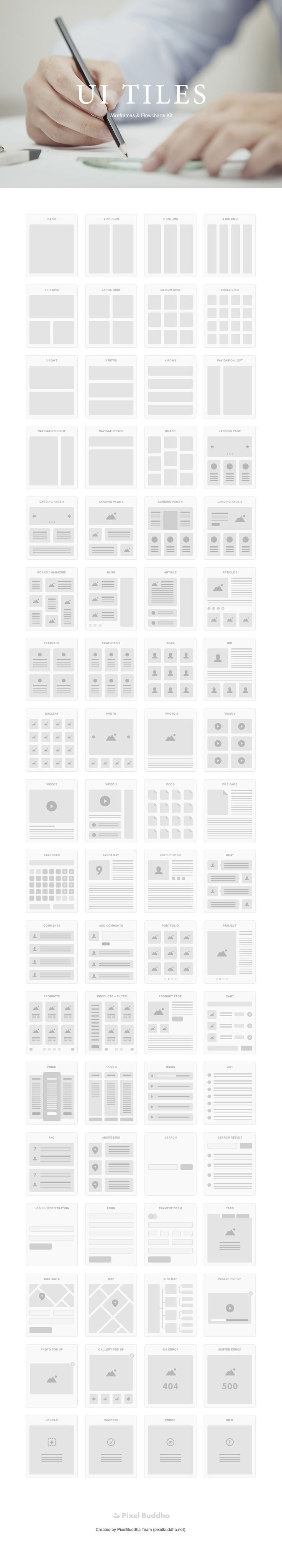 An overview of a wide variety of layouts for web design